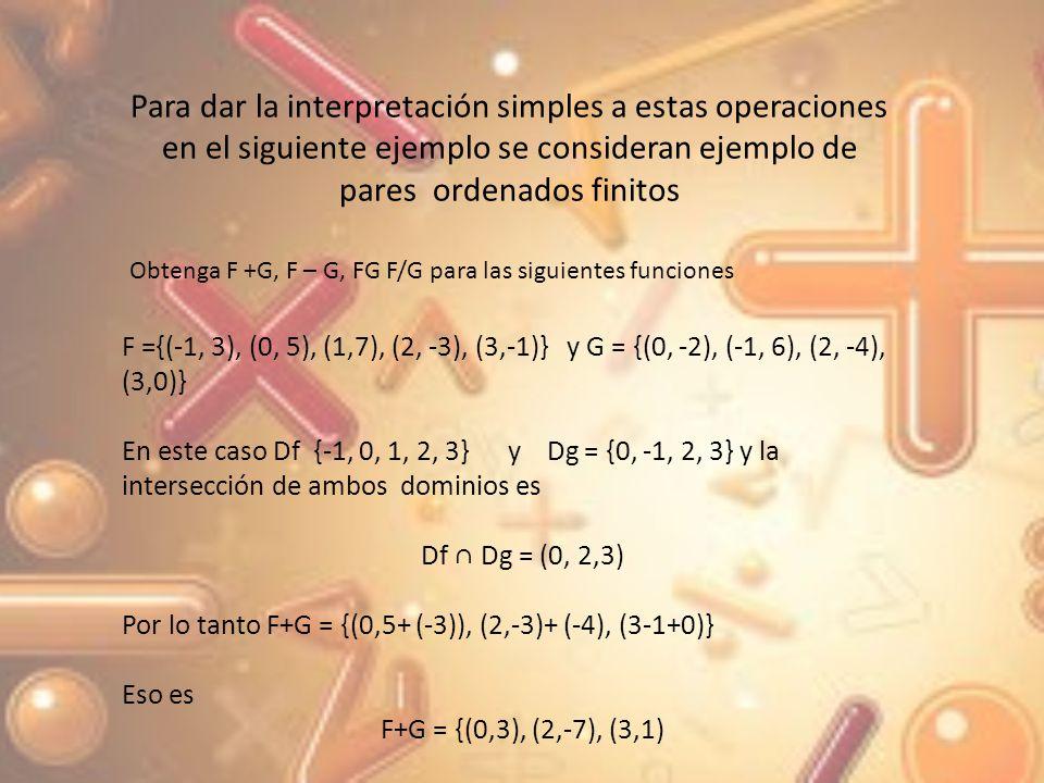 De manera similar F-G = {(0,7), (2,1), (3,-1)} F G = { (0, -10), (2,12), (3,0)} F/G = {(0,- 2/5), (2, 3/4)} Note que en este caso g(3)= 0, no se considera el resultado ya que la división entre cero no está definida