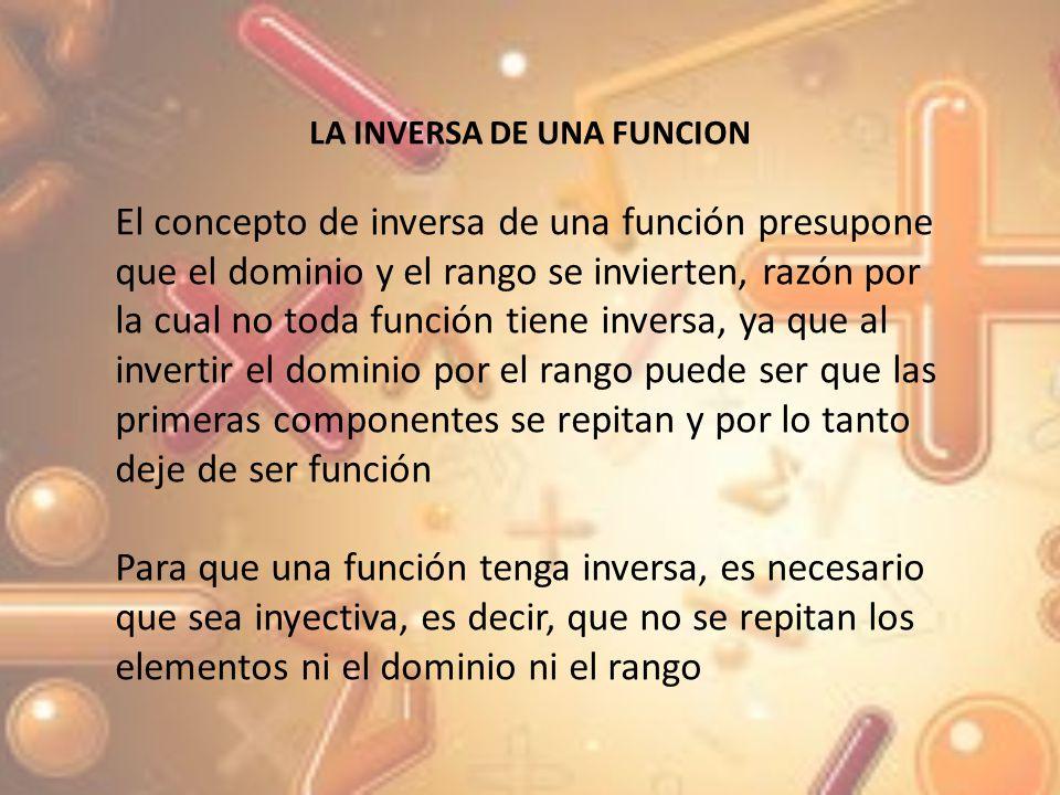 Una función es inyectiva si f(x) = f(x 2 ) solo si x 1 = x 2 Gráficamente una función inyectiva se caracteriza porque toda recta horizontal intersecta a la gráfica de la función en solamente un punto Con estos antecedentes se puede ahora definir a la función a la inversa de la siguiente manera