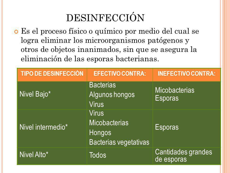C LASIFICACIÓN DE S PAULDING Earl Spaulding en el año 1968 establece el método de eliminación de microorganismos requerido por cada artículo en relación al riesgo potencial que tiene el artículo de producir infección en el paciente.