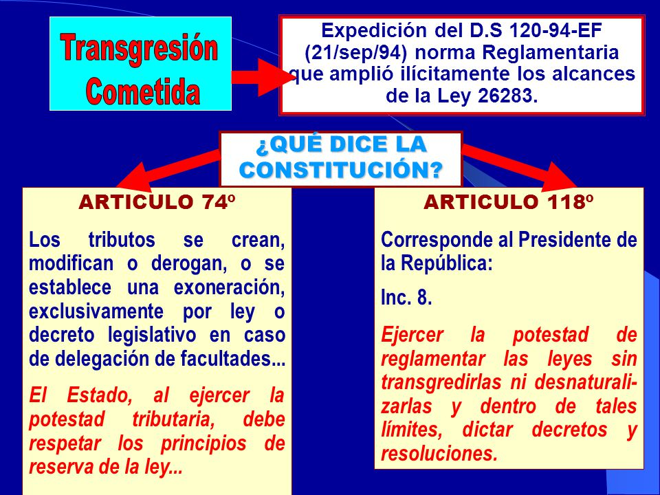 Expedición del D.S 120-94-EF (21/sep/94) norma Reglamentaria que amplió ilícitamente los alcances de la Ley 26283.