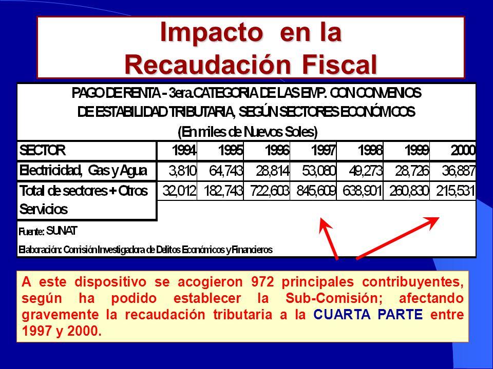 Impacto en la Recaudación Fiscal A este dispositivo se acogieron 972 principales contribuyentes, según ha podido establecer la Sub-Comisión; afectando gravemente la recaudación tributaria a la CUARTA PARTE entre 1997 y 2000.