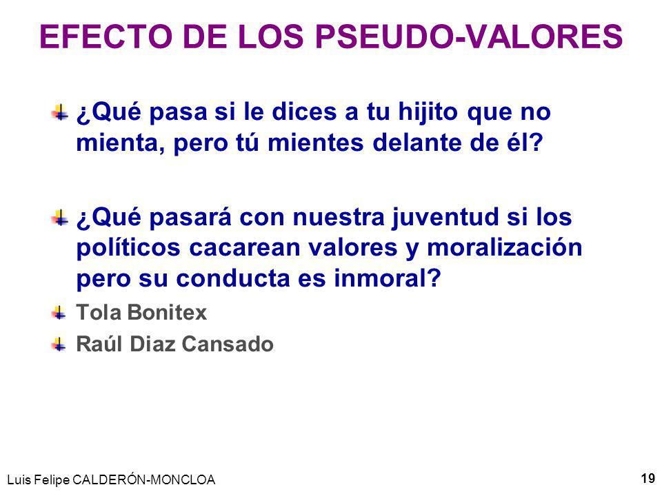 Luis Felipe CALDERÓN-MONCLOA 20 EFECTO DE LOS PSEUDO-VALORES ¿Les enseñamos que se trata de cacarear valores pero no de vivirlos: Les enseñamos la hipocresía, que se trata de fingir y mentir.