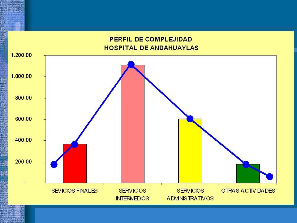 PROBLEMAS PRIORIZADOS 1.Falta implementar sistema de información gerencial.