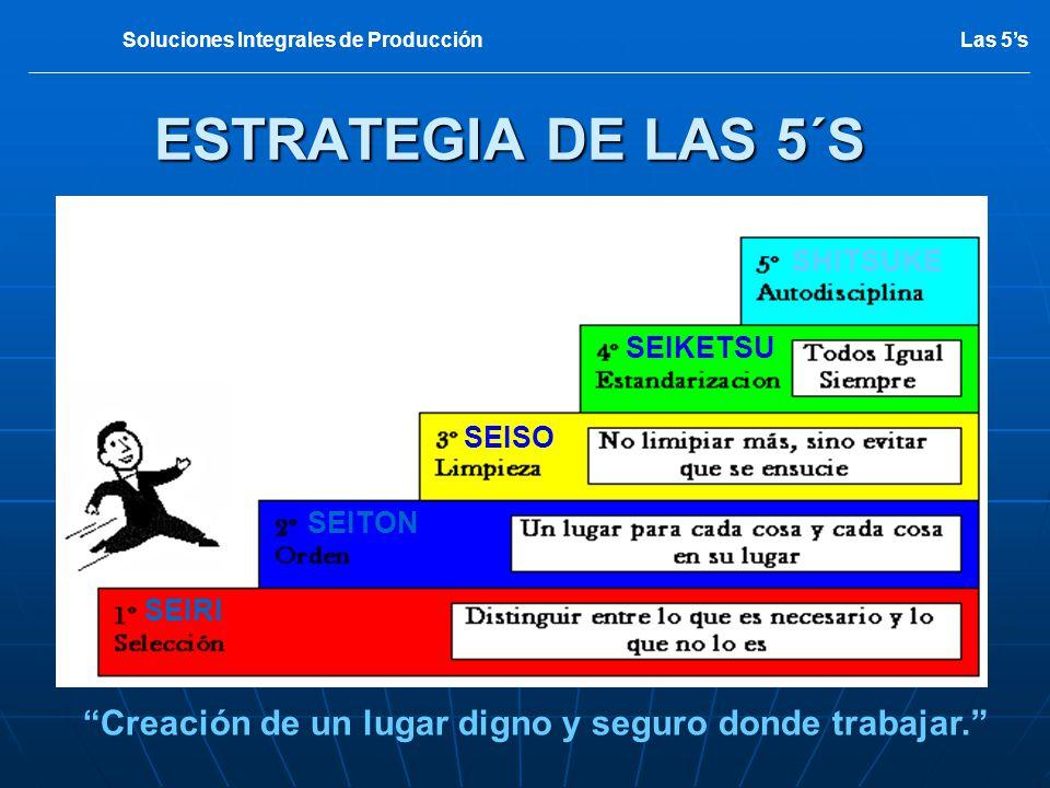 Malos HábitosBuenos Hábitos Desorganizado Sucio Baja eficiencia Caída de moral en trabajo Calidad de vida en lugar de trabajo Eficiencia, orden y organización en el trabajo Las 5sSoluciones Integrales de Producción