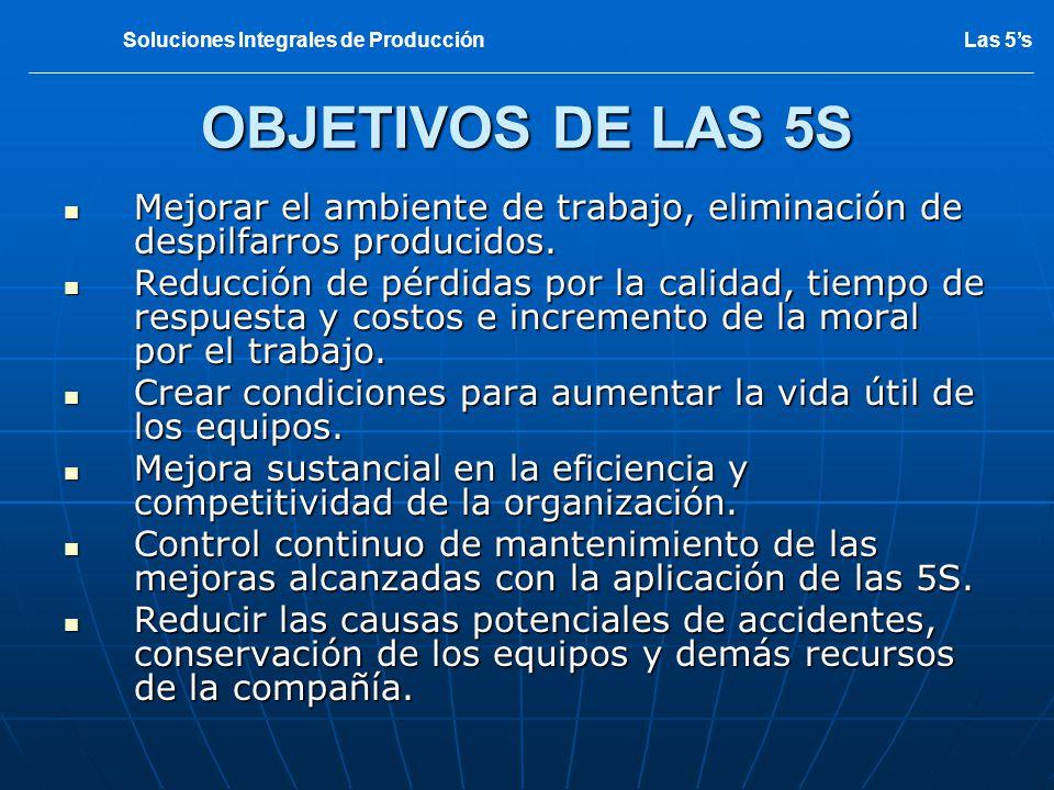 SITUACION INICIAL 1 Las 5sSoluciones Integrales de Producción