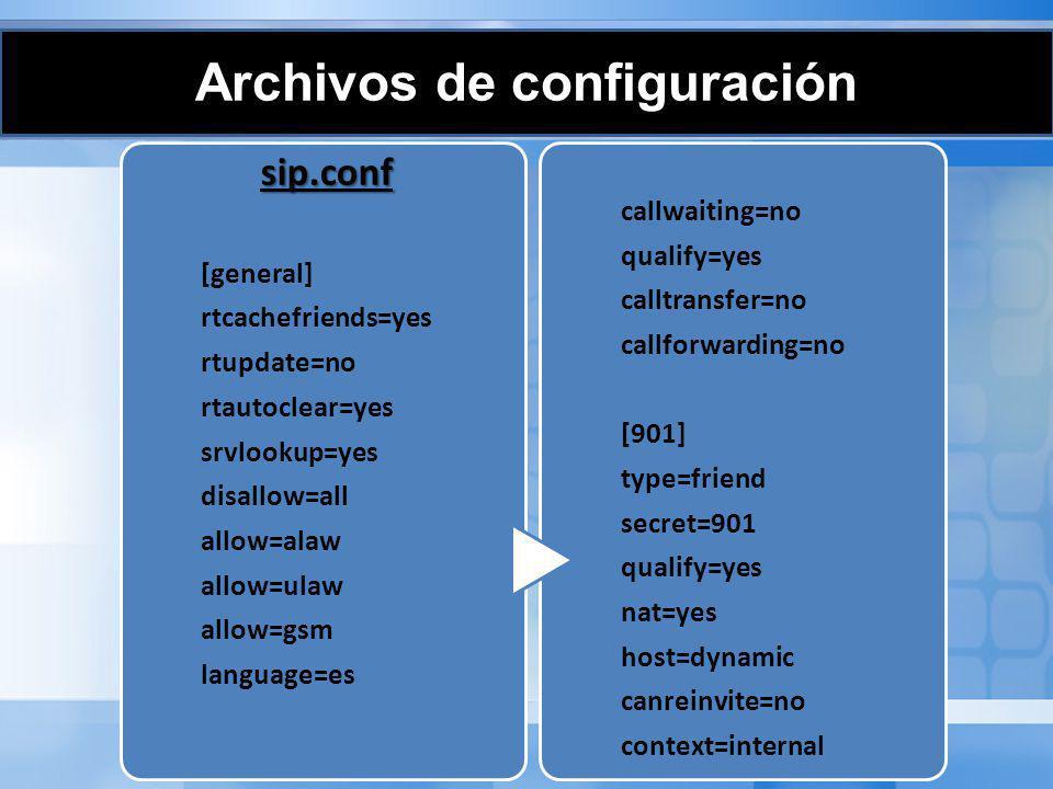 chan_dahdi.conf [channels] usecallerid=yes hidecallerid=no callwaiting=no threewaycalling=yes transfer=yes echocancel=yes echotraining=yes inmediate=no group=1 context=internal signaling=fxs_ks channel => 4system.conf fxsks=4 echocanceller=mg2,4 loadzone=us defaultzone=us Archivos de configuración
