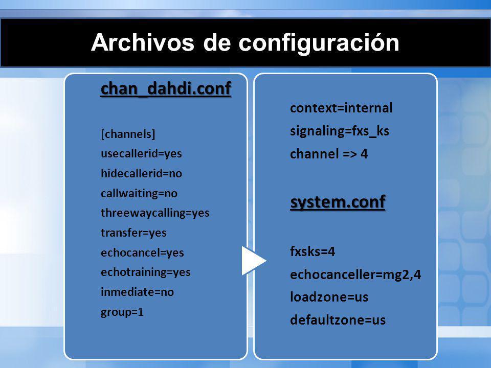 extensions.conf [general] autofallthrough=no clearglobalvars=no [internal] exten => 789,1,AGI(proyecto.php) Archivos de configuración