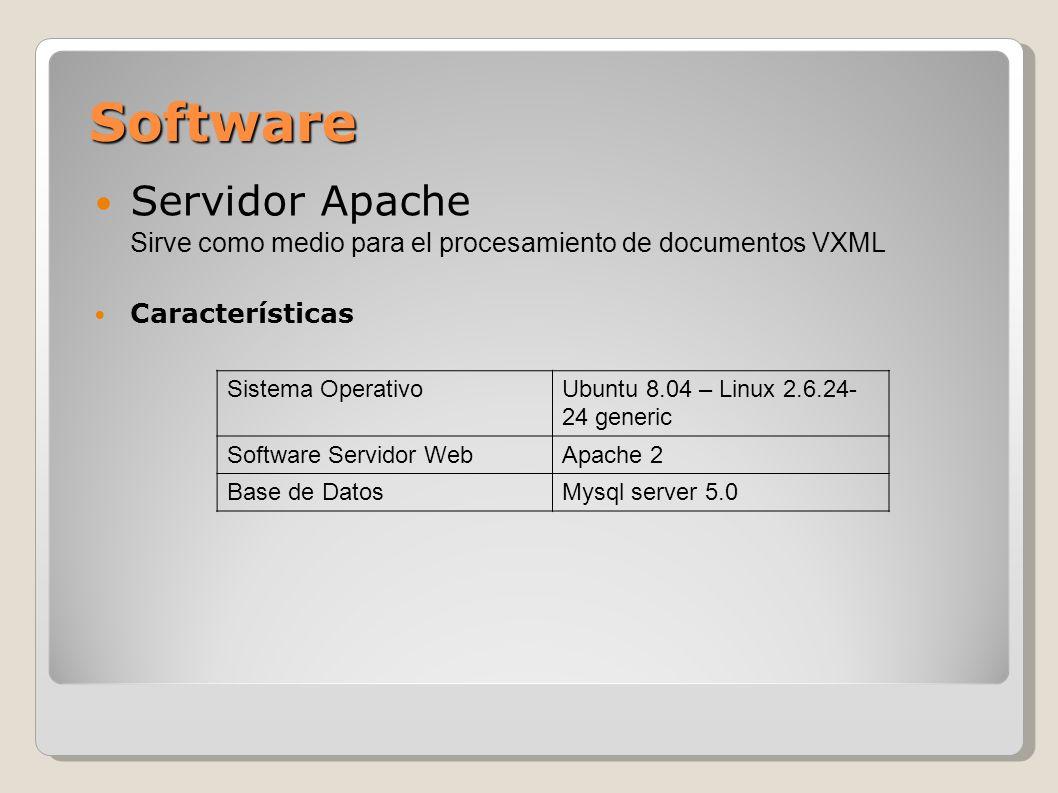 Servidor Asterisk Características Sistema OperativoUbuntu 8.04 – Linux 2.6.24-24 generic Software IP PBXAsterisk versión 1.4.26 Intérprete VoiceXMLVoiceGlue 0.11