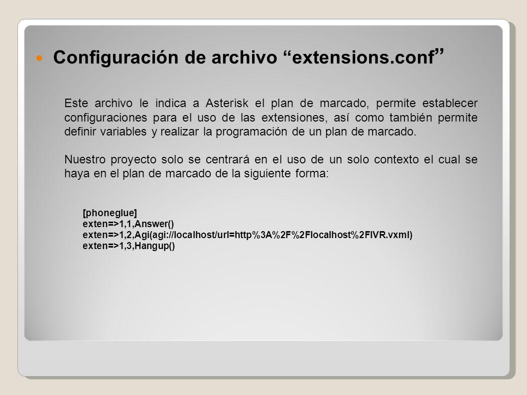 Configuración de archivo manager.conf El servicio PhoneGlue necesita registrarse en el administrador de Asterisk con usuario y contraseña igual a phoneglue.