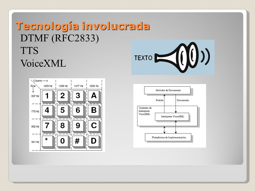 Objetivos Configurar un servidor web de documentos, que servirá como host de las paginas vxml.