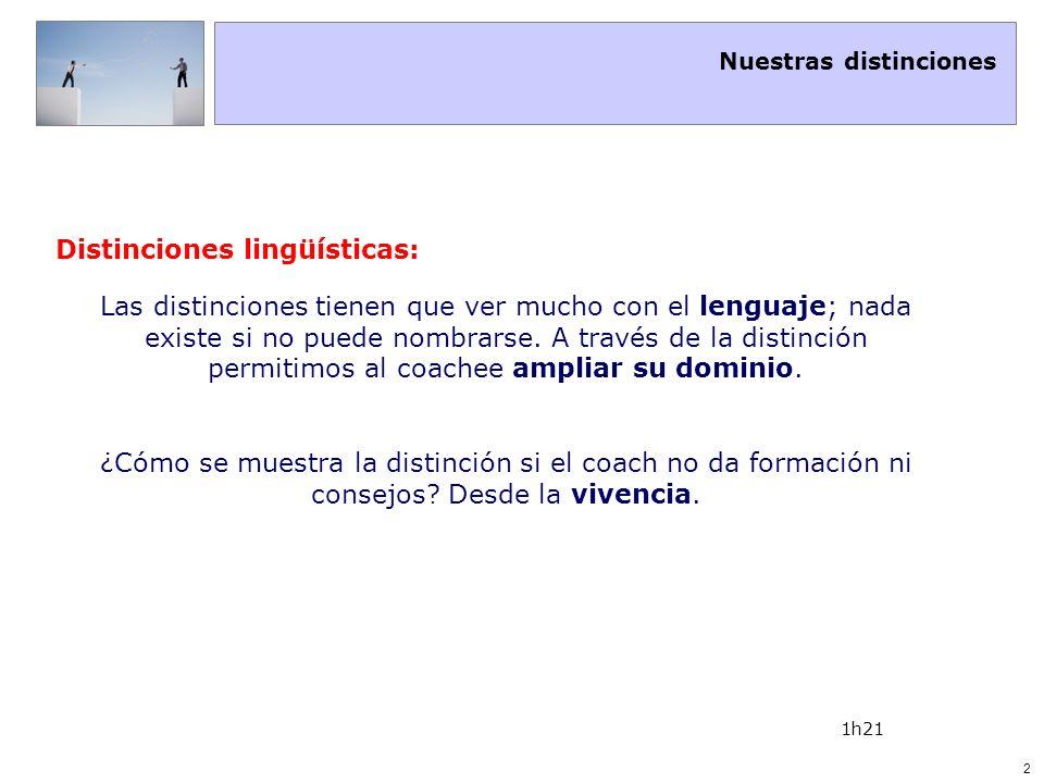 Nuestras distinciones 3 Competencias personales del coach ¿La escucha en el PROCESO DE COACHING?