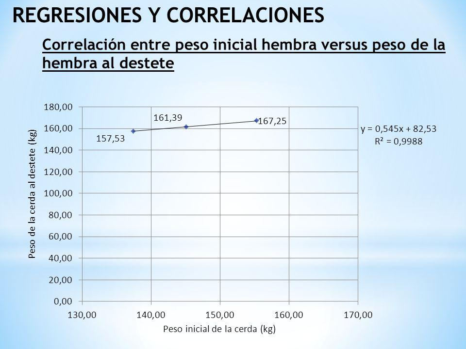 REPORTE COSTOS UNITARIOS GranjaT1T2T3 Parámetros H.