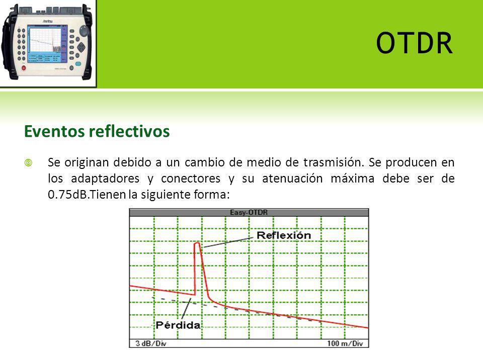 OTDR Eventos no reflectivos Son aquellos en los que no existe un cambio de medio de transmisión.