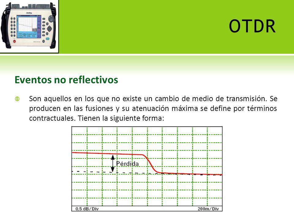 OTDR Eventos macro y micro bending Se producen cuando se ha excedido el radio de curvatura mínimo del cable de fibra óptica.