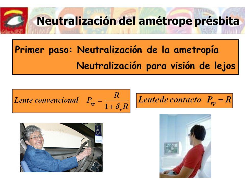 Segundo paso: Neutralización de la presbicia Neutralización para visión de cerca Neutralización del amétrope présbita