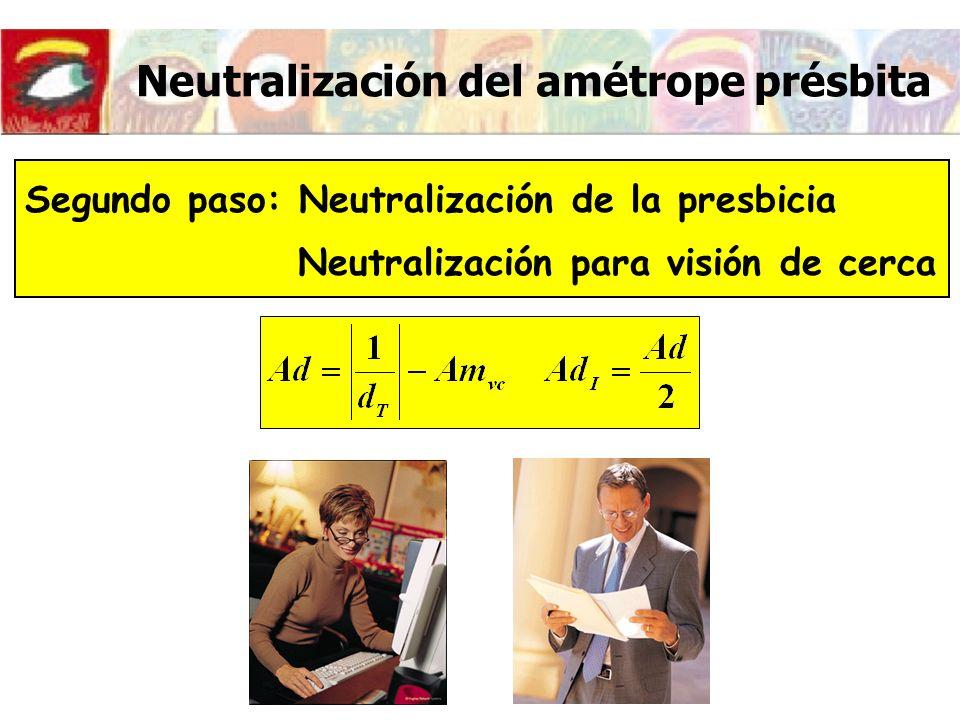 Puntos próximos y remotos conjugados con el remoto y el próximo del ojo a través de la potencia de la lente