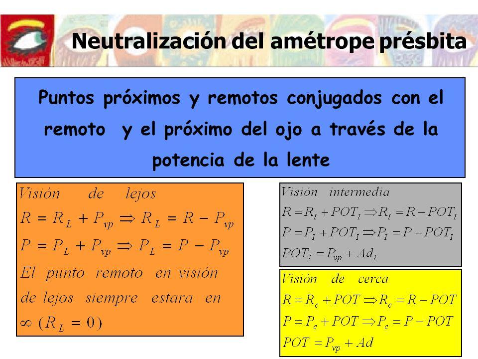 Neutralización del amétrope présbita Puntos próximos y remotos de cerca conjugados con el remoto de lejos y el próximo de lejos a través de la adición