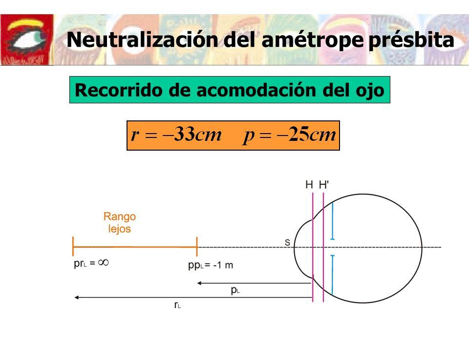 Neutralización del amétrope présbita Primer paso: Neutralización de la ametropía Neutralización para visión de lejos Supondremos neutralización con lente convencional
