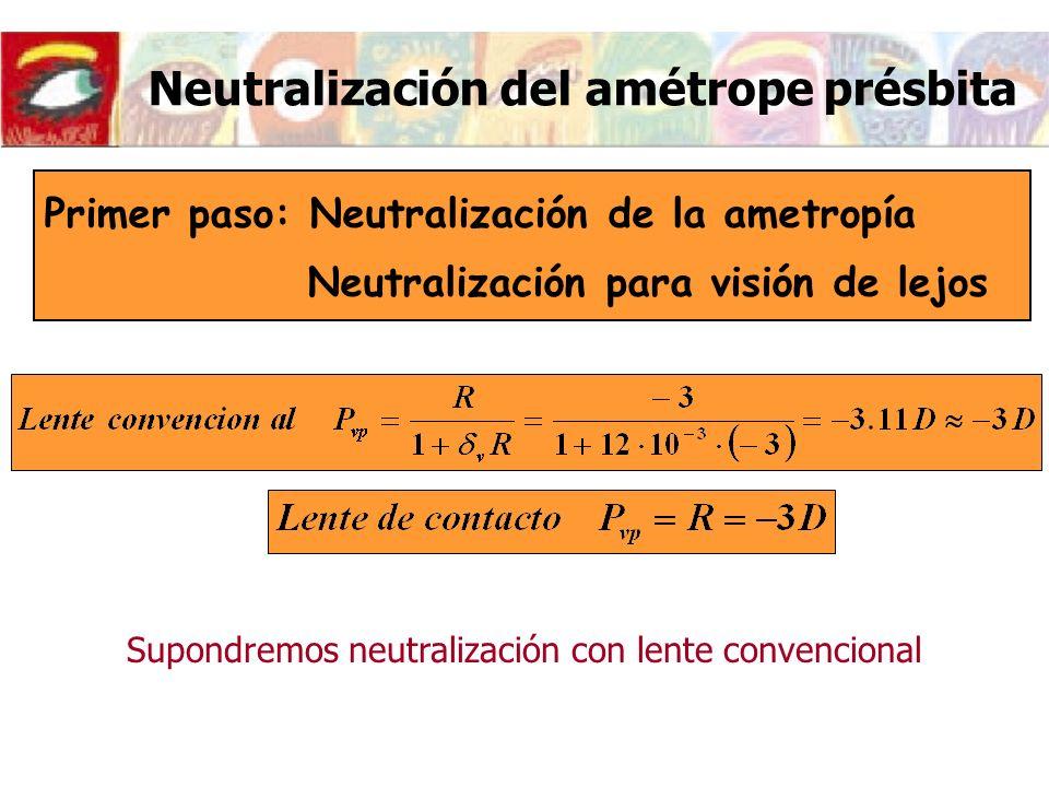 Neutralización del amétrope présbita Recorrido de acomodación en visión de lejos Puntos próximos y remotos conjugados con el remoto y el próximo del ojo lejos a través de la potencia de la lente