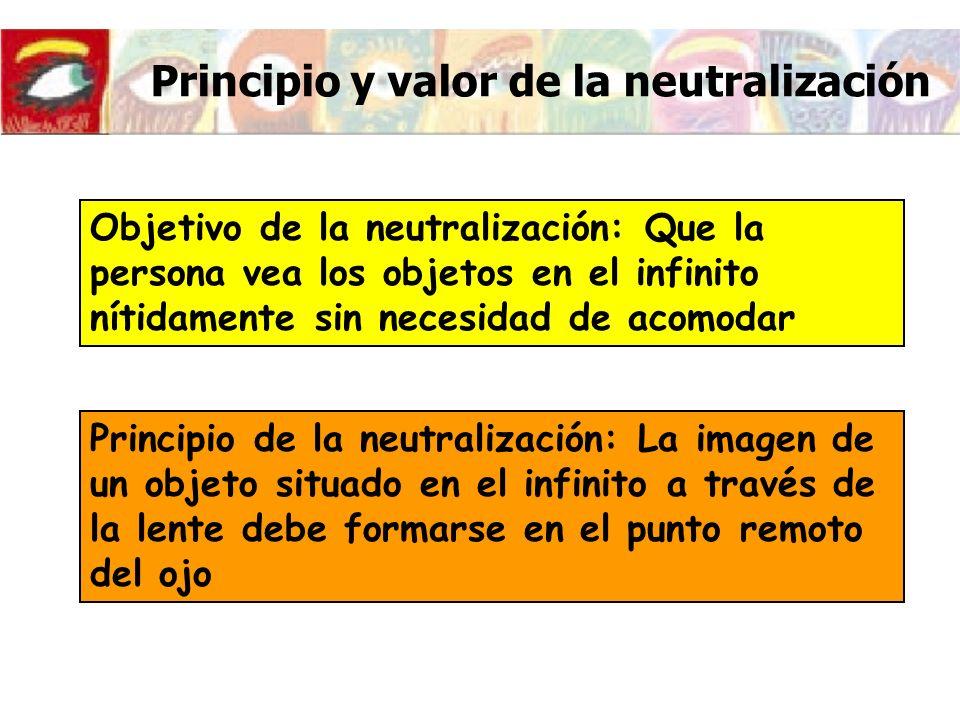 Principio y valor de la neutralización El punto focal imagen de la lente debe situarse sobre el punto remoto del ojo