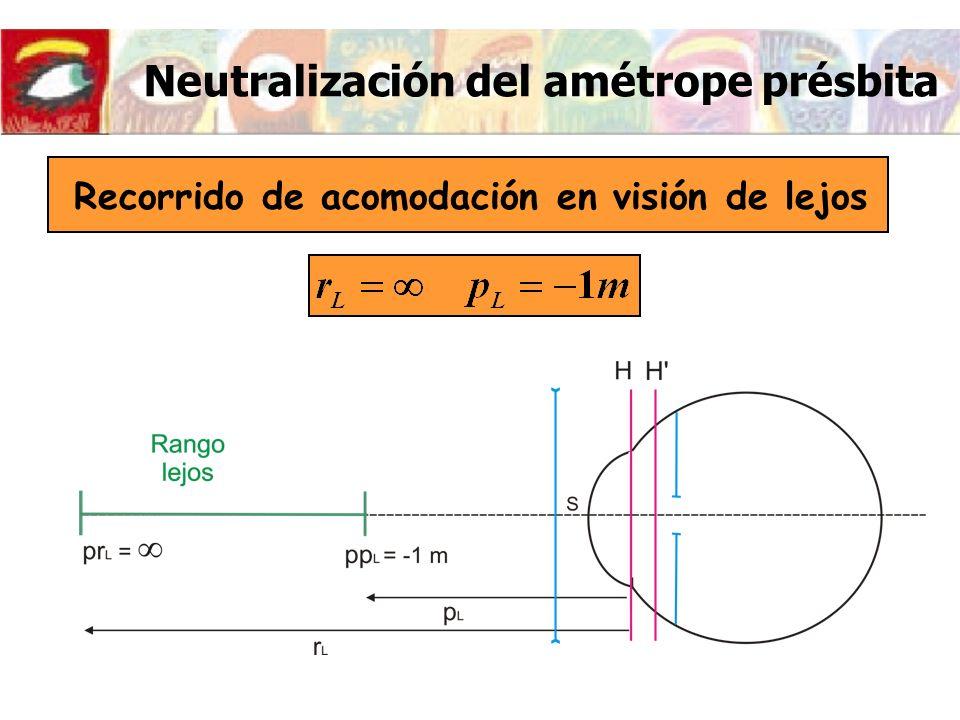 Neutralización del amétrope présbita Segundo paso: Neutralización de la presbicia Neutralización para visión de cerca