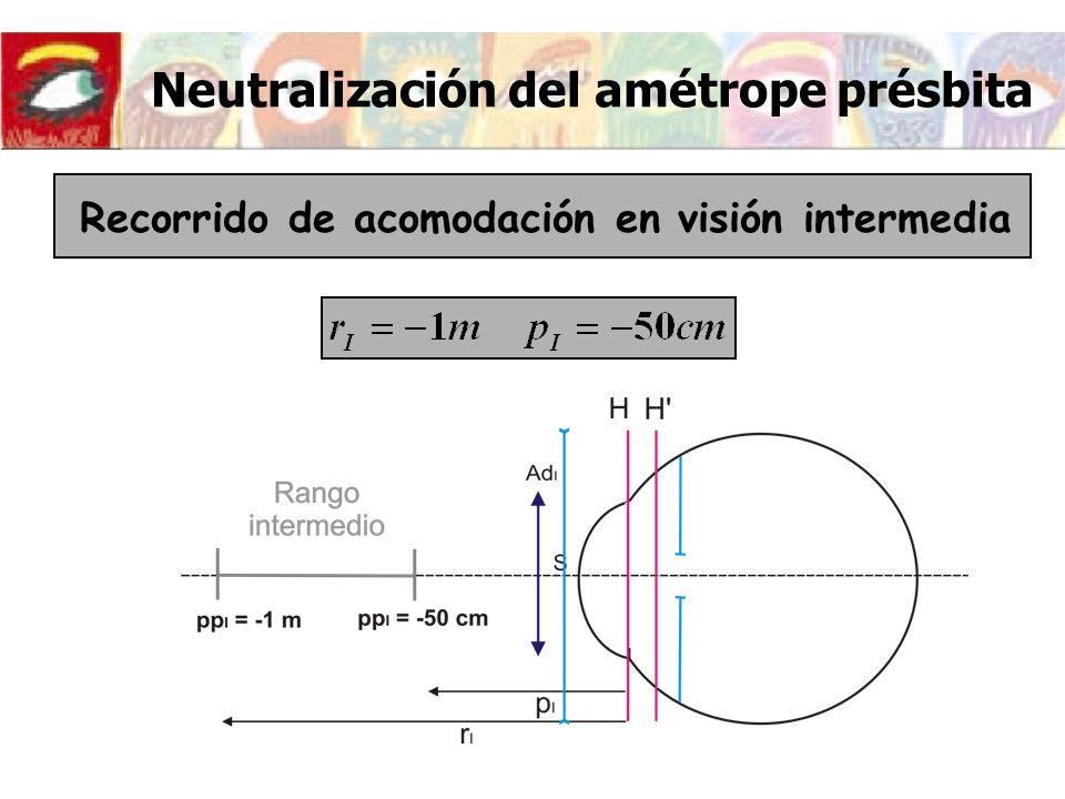 Neutralización del amétrope présbita Recorrido de acomodación en visión intermedia Puntos próximos y remotos de lejos conjugados con el remoto y el próximo intermedio a través de la adición intermedia