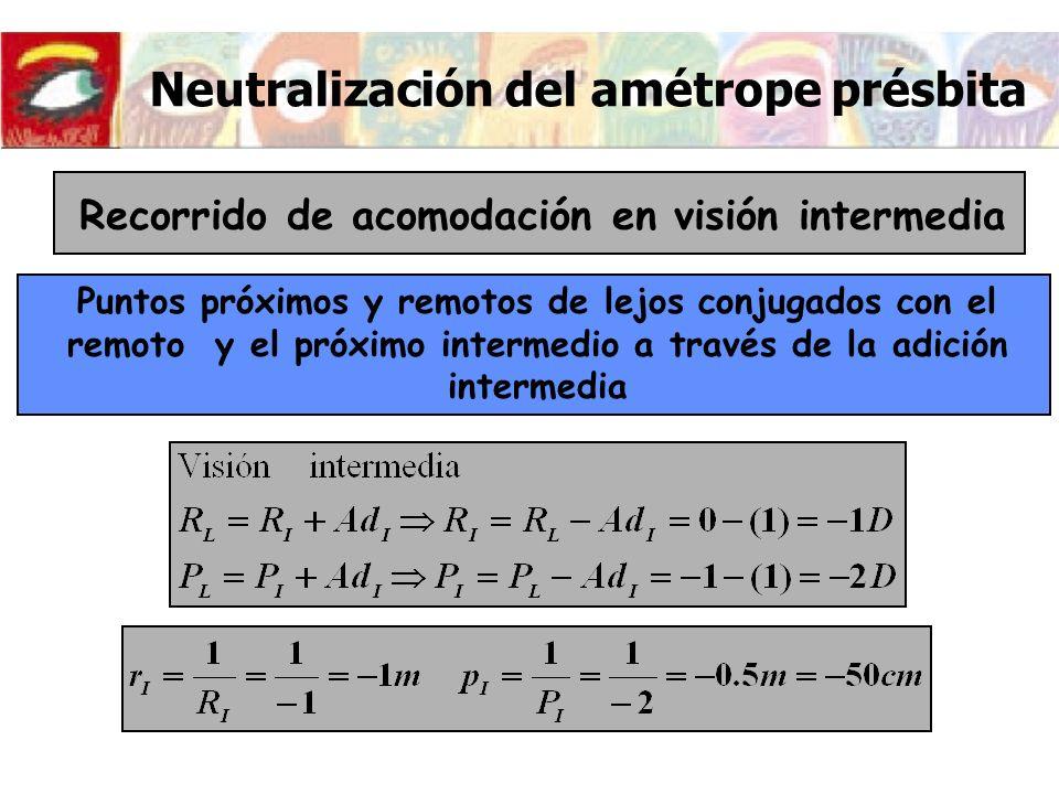 Neutralización del amétrope présbita Recorrido de acomodación en visión intermedia