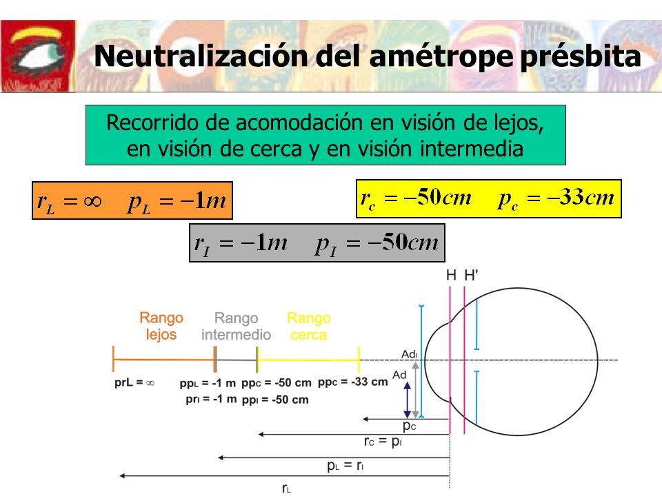 Neutralización del amétrope présbita Recorrido de acomodación en visión de lejos, en visión de cerca y en visión intermedia Queda cubierta toda la zona de visión entre infinito y la distancia de trabajo