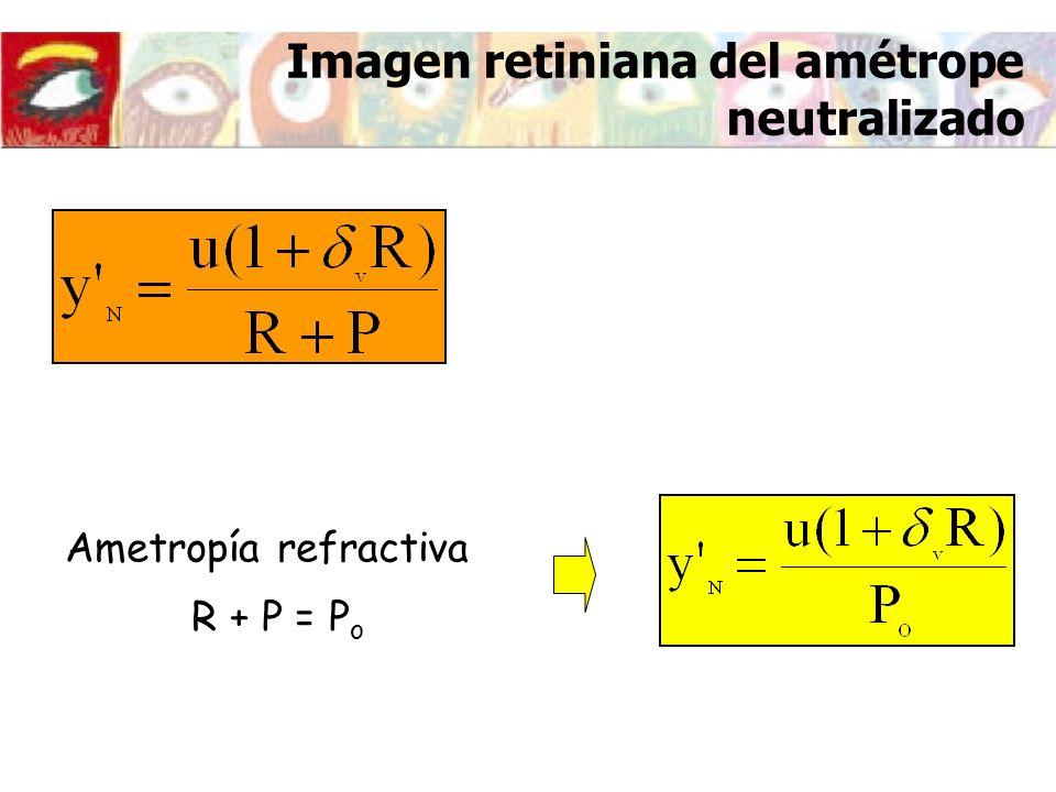 Imagen retiniana del amétrope neutralizado Relación con el amétrope sin neutralizar.