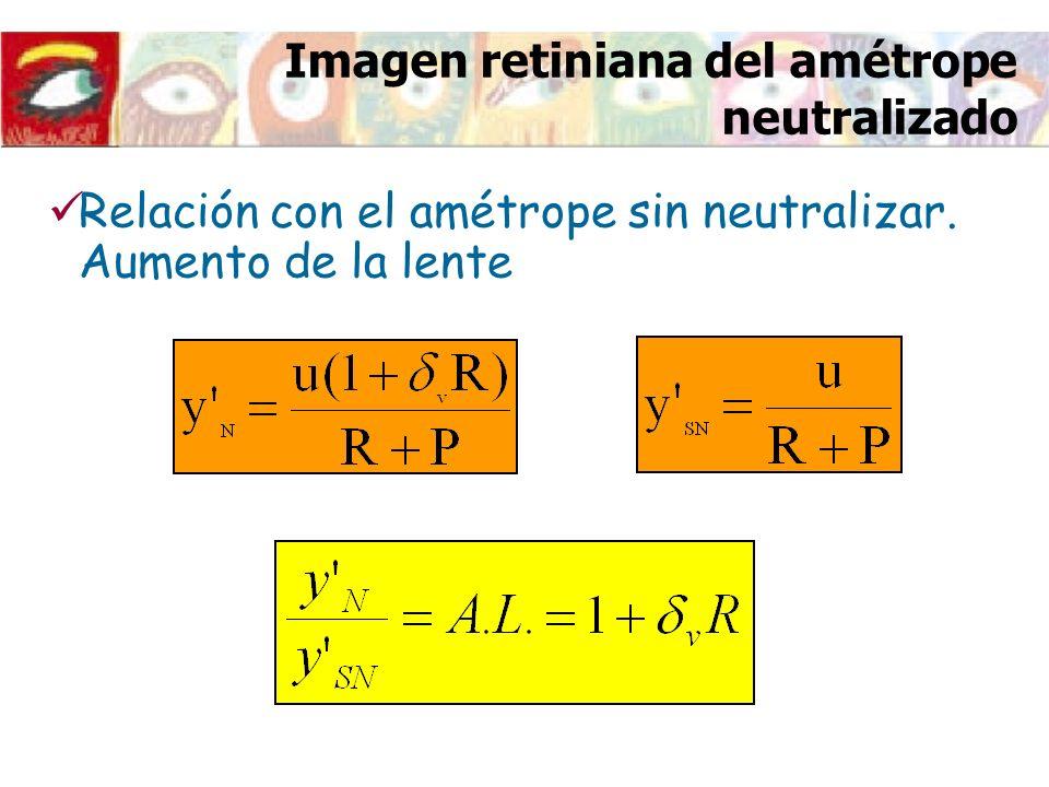 Imagen retiniana del amétrope neutralizado Miope: y N < y SN Hipermétrope y N > y SN Si V =0 (LC) y N = y SN Relación con el amétrope sin neutralizar.