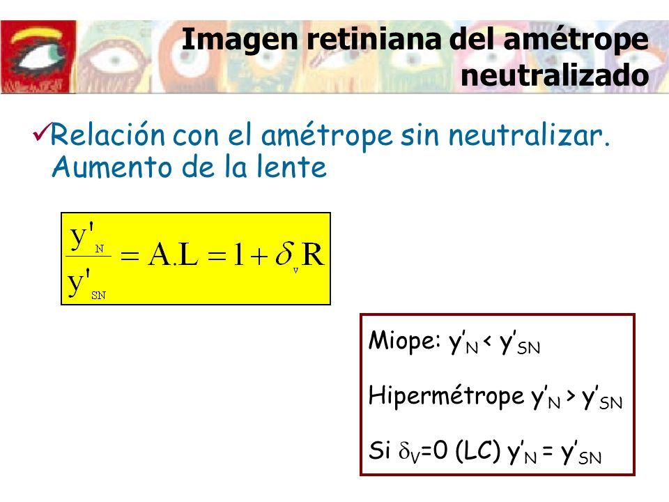 Imagen retiniana del amétrope neutralizado Relación con el emétrope. Aumento relativo de la lente
