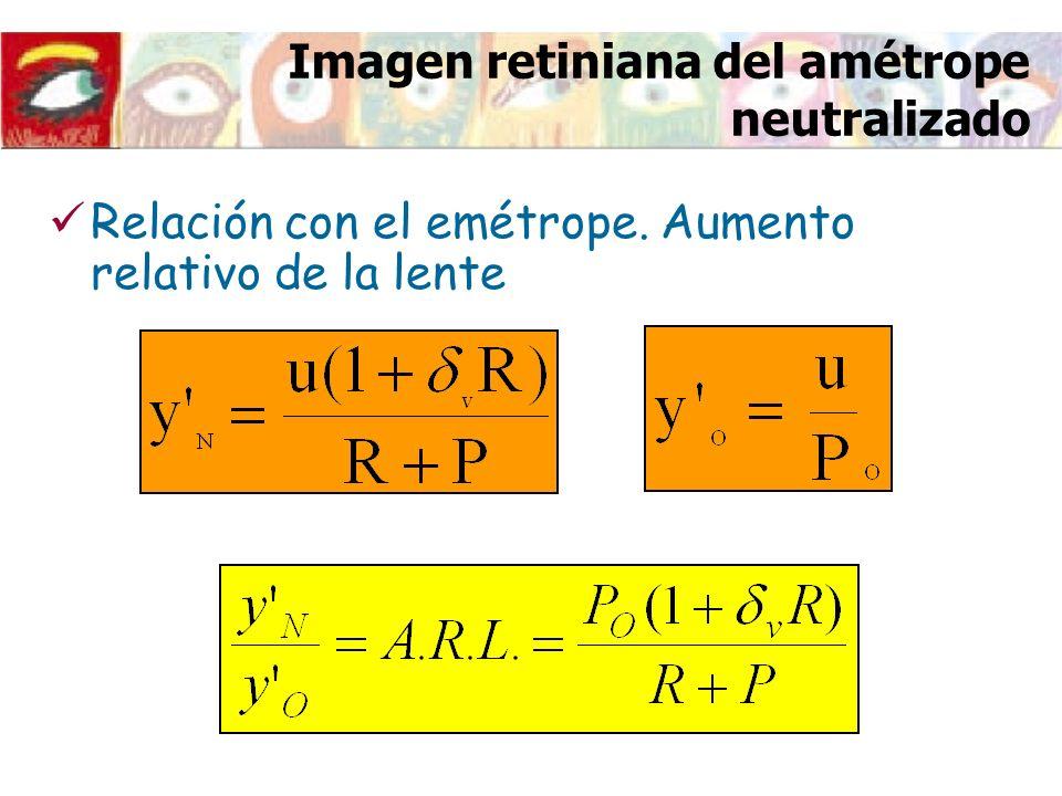 Imagen retiniana del amétrope neutralizado Ametropía axial (P = P O ) Miope: y N > y O Hipermétrope y N < y O Relación con el emétrope.