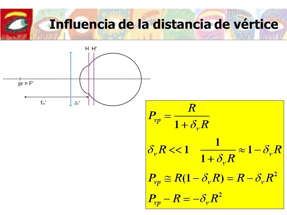 f v p v Consideraremos que la diferencia entre P vp y R es significativa cuando sea del orden de 0.25 D que es el salto habitual entre las potencias de las lentes