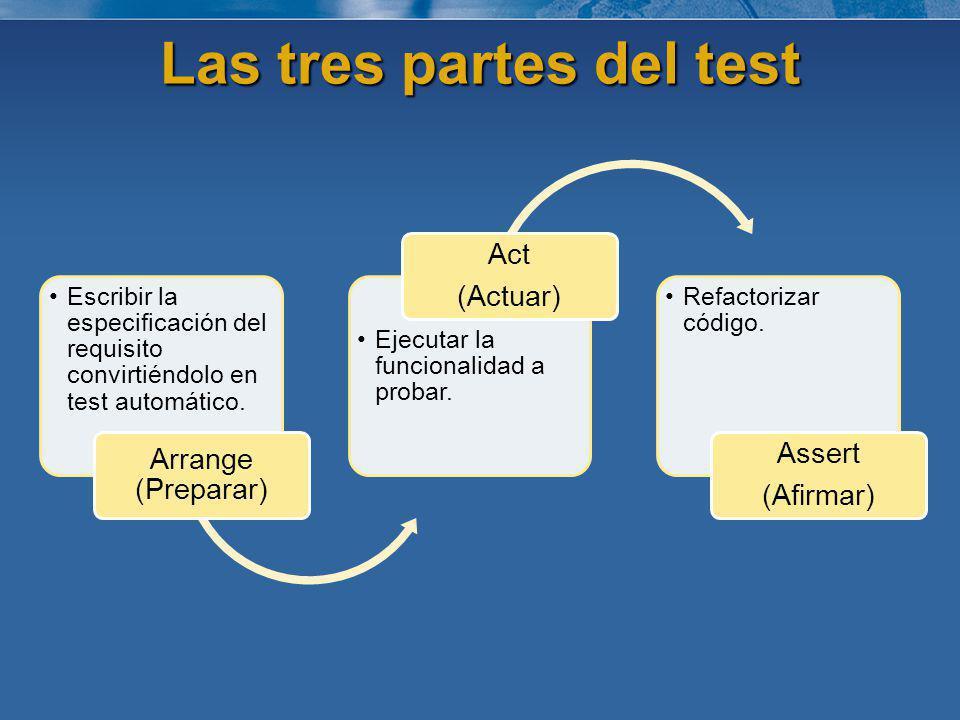 public void PruebaMultiplicación() { assertEquals(6, FuncionesMatematicas.multiplicacion(2,3)); } public void PruebaMultiplicación() { assertEquals(6, FuncionesMatematicas.multiplicacion(2,3)); } public class FuncionesMatematicas { public static int multiplicacion (int a, int b) { return 0; } } public class FuncionesMatematicas { public static int multiplicacion (int a, int b) { return 0; } } public class FuncionesMatematicas { public static int multiplicacion (int a, int b) { return 6; } } public class FuncionesMatematicas { public static int multiplicacion (int a, int b) { return 6; } } Arrange Assert Act public class FuncionesMatematicas { public static int multiplicacion (int a, int b) { return a*b; } } public class FuncionesMatematicas { public static int multiplicacion (int a, int b) { return a*b; } }