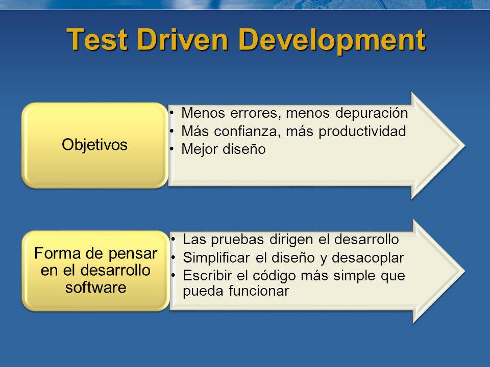 ¿¿¿Por qué usar TDD???