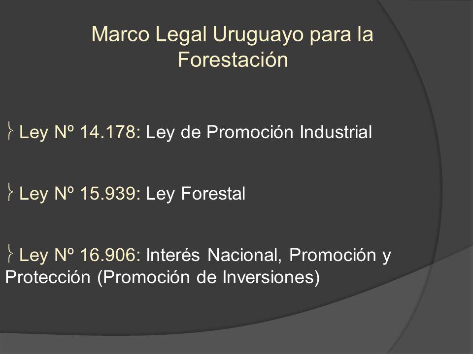 Ley Forestal Nº 15.939 – 28 Diciembre 1987 Propósitos: 1.Fomentar el desarrollo de una Industria Forestal Nacional.