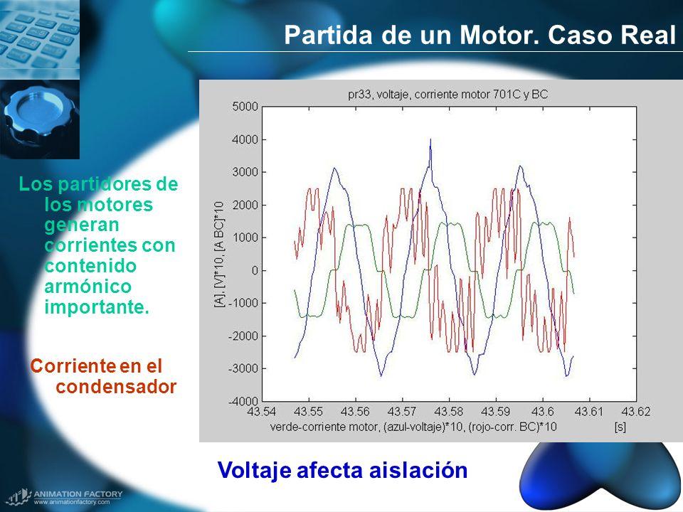 Cruce por cero de la onda de tensión Energización de Bancos de Condensadores Caso Real http://www.cpe.cl