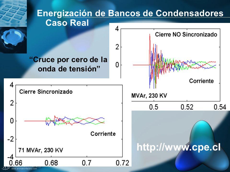Energización de Bancos de Condensadores Caso Real Cruce por cero de la onda de tensión http://www.cpe.cl