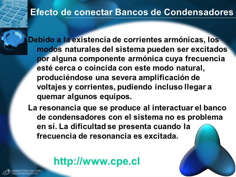 Efecto de conectar Bancos de Condensadores Caso Real resonancia del sistema en la armónica 12 http://www.ece.utexas.edu/~grady/PCFLO.html