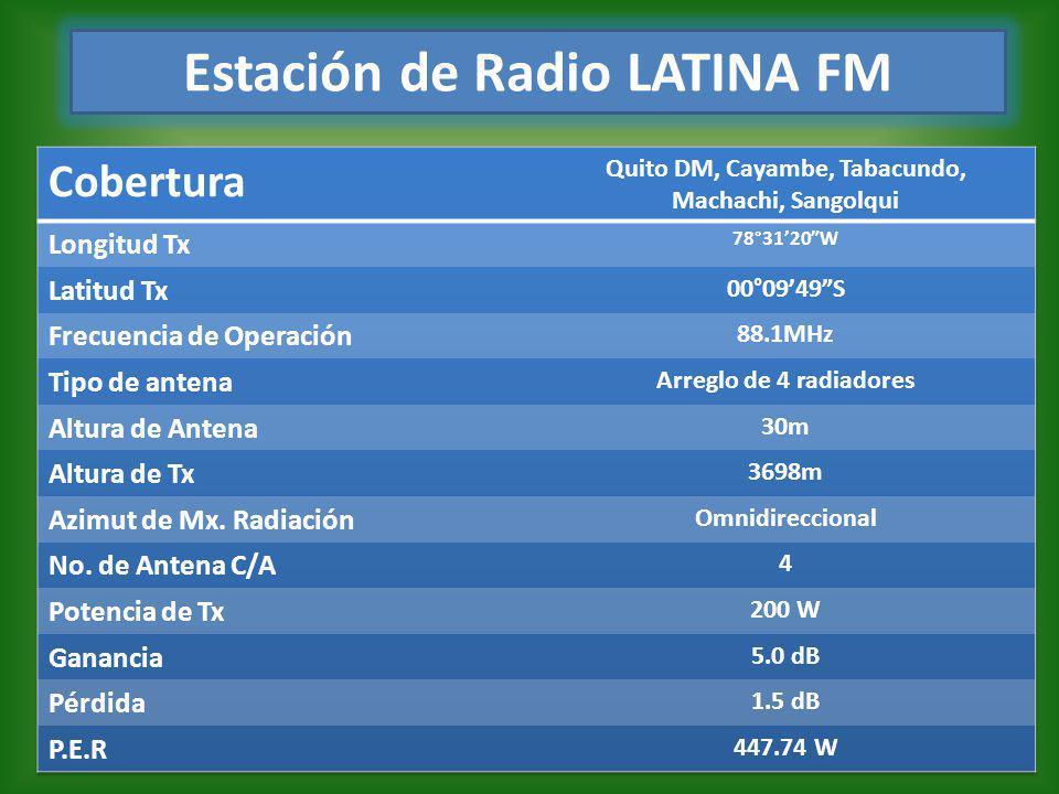 Estación de Radio MAJESTAD