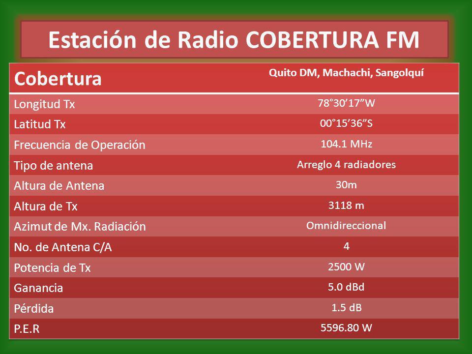 Estación de Radio COBERTURA FM (R)