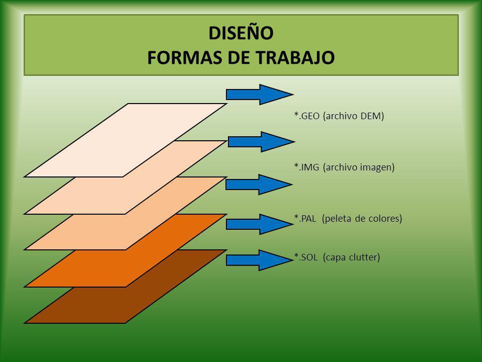 Archivo con la información DEM, (Modelo Digital de Elevación) – Extensión: *.GEO – Descripción: Descripción altimétrica del terreno geográfico.
