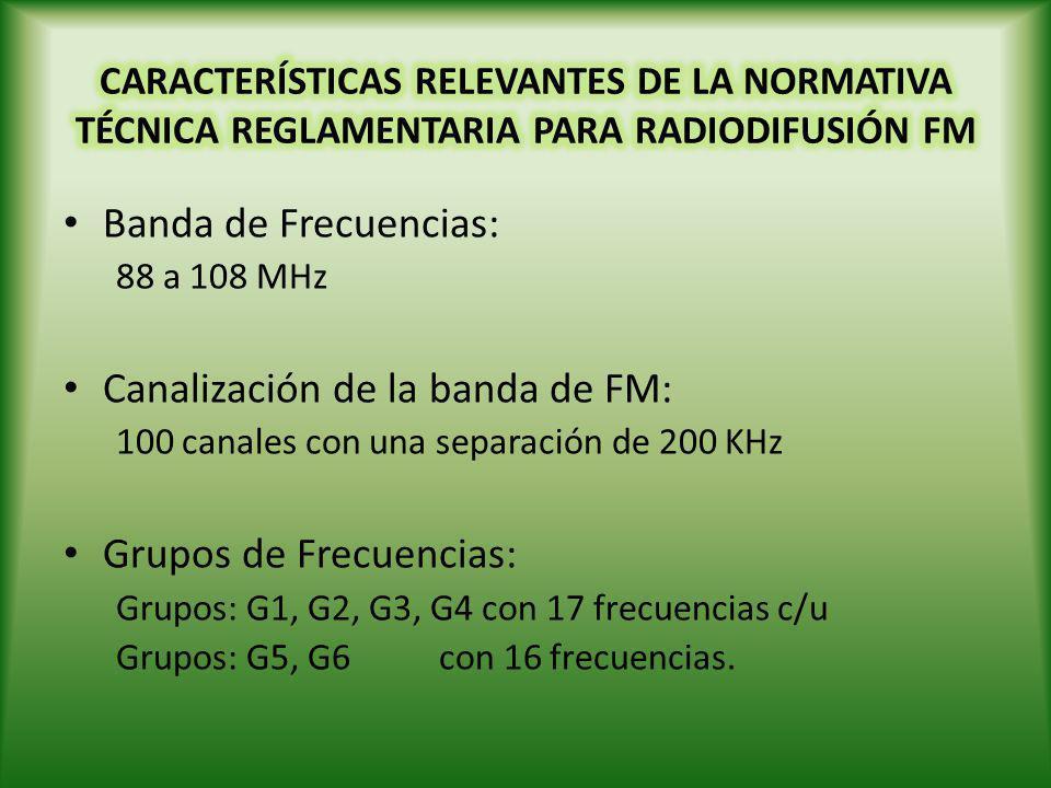 Distribución de Frecuencias: Por zonas geográficas Nomenclatura para identificación de frecuencias por zona: Letra inicial F = Frecuencia Modulada.