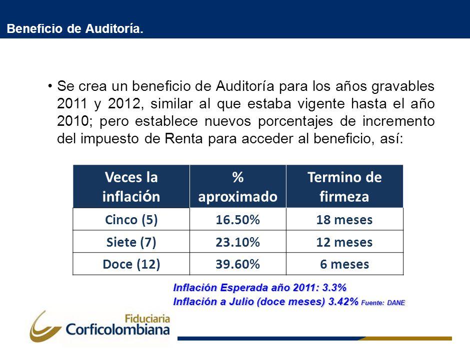 Beneficio de Auditoría.