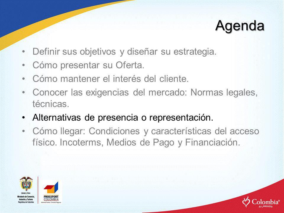 Alternativas de presencia o representación AlternativasSe conoce precio y margen Responsabilidad de Importación, Almacenamiento y Distribución.