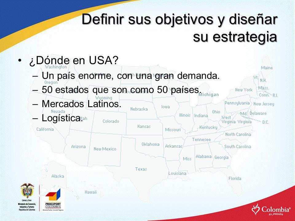 Definir sus objetivos y diseñar su estrategia ¿Quién es su cliente en USA.