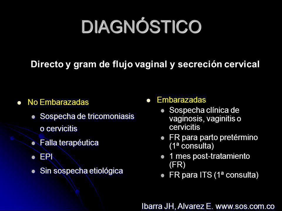 DIAGNÓSTICO Estudios complementarios Vaginitis recurrente o severa Ibarra JH, Alvarez E.