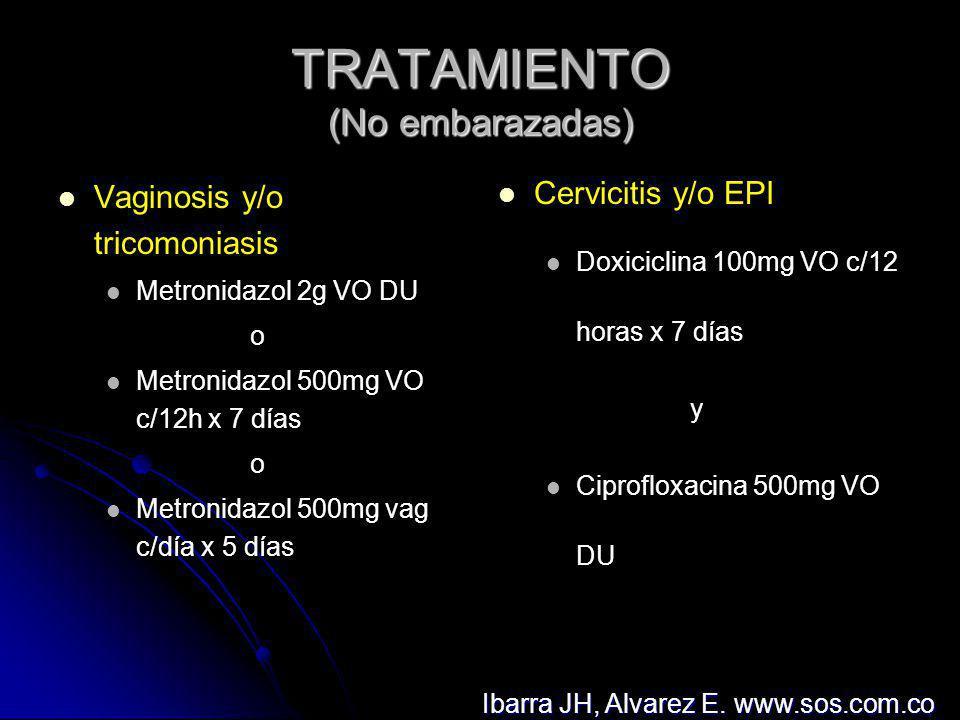 TRATAMIENTO (Embarazadas) Vaginitis x cándida Clotrimazol tópico x 1 semana Vaginosis / tricomoniasis Metronidazol 250mg VO c/8h x 7 días (primer o segundo episodio) Cervicitis Amoxacilina 500mg VO c/8h x 7 días (primer episodio) Ceftriaxona 250mg IM DU (segundo episodio) Sex Transm Infect 2002;78:81-2 Am Fam Phys 2004;70:11
