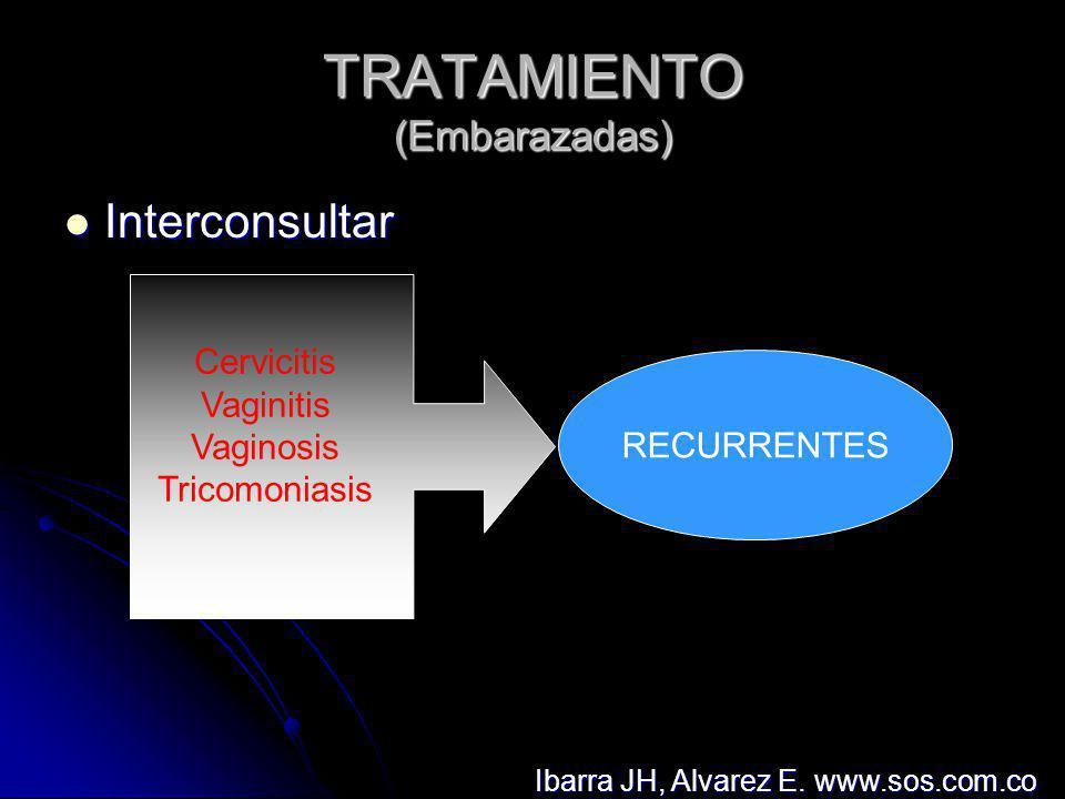 SEGUIMIENTO No embarazadas Control médico general Embarazadas CPN según riesgo individual Ibarra JH, Alvarez E.