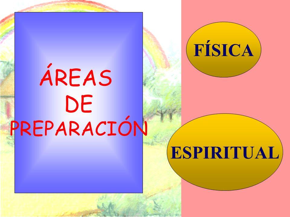 La Preparación Física consiste en: Concientización Involucrar Cantar Proyectos Simplificación